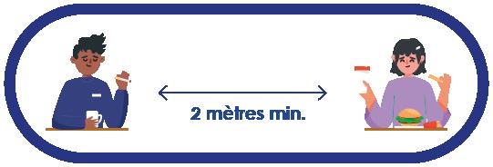 Distance durant les pauses 2m